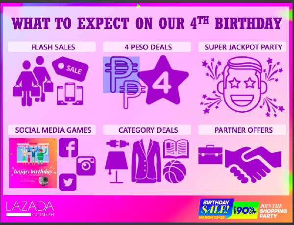 Lazada PH treats customers to a 4-day 'birthday sale' from